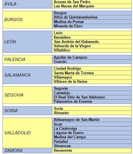 Castilla y León suma 6 municipios a sus restricciones a la hostelería y saca a 8 | Imagen 1