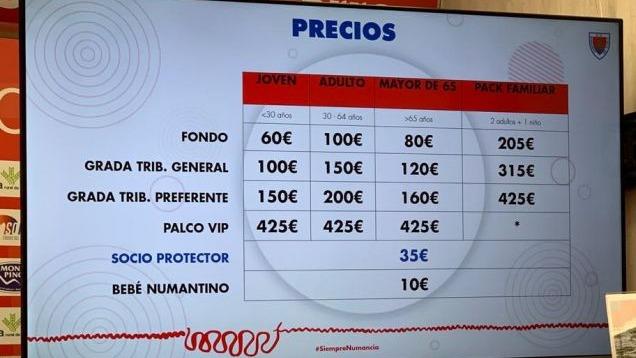 El Numancia lanza una campaña de abonados un 25% más barata que la temporada pasada   Imagen 1
