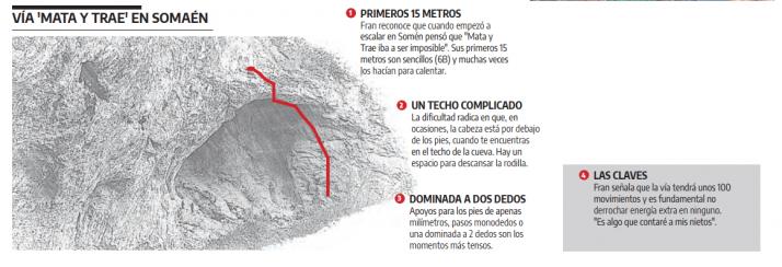 La vía 'Mata y Trae' de Somaén y la escalada como cantera de valores  | Imagen 1