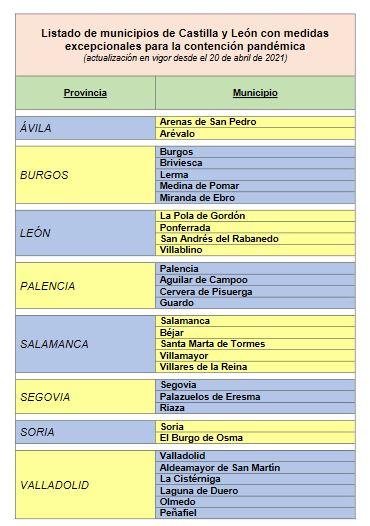 Las 2 únicas capitales de Castilla y León que han resistido al cierre del interior de bares y restaurantes | Imagen 3
