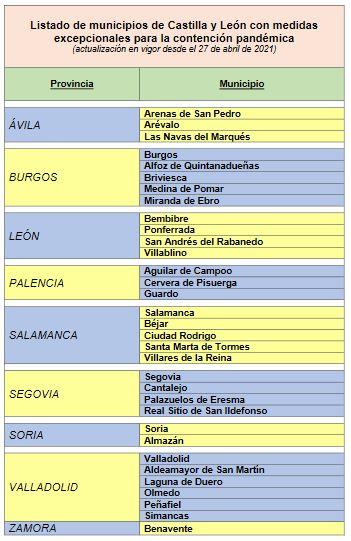 Las 2 únicas capitales de Castilla y León que han resistido al cierre del interior de bares y restaurantes | Imagen 4