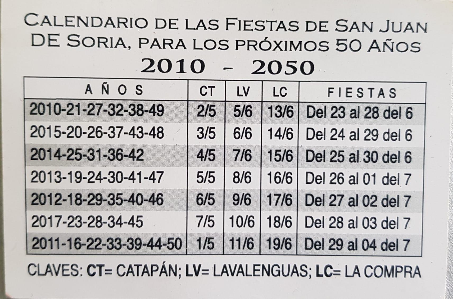Estas son las fechas para las Fiestas de San Juan 2021 | Imagen 1