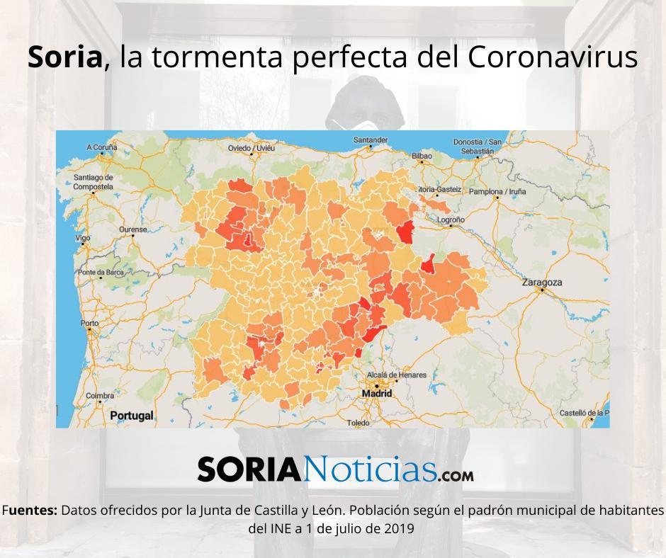 Soria: la tormenta perfecta del Coronavirus | Imagen 7