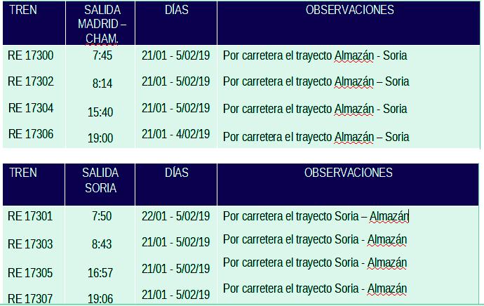 Obras en puentes sobre la Soria-Torralba afectarán al tren entre Almazán y Soria   Imagen 1