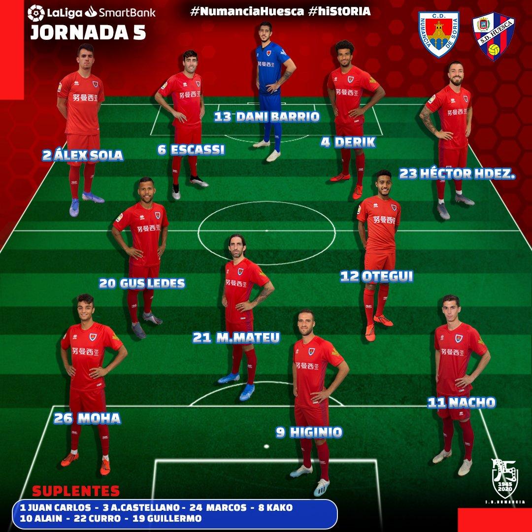 Crónica Numancia-Huesca (1-0): Escassi se resiste a firmar las paces   Imagen 1